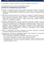 0012 Подготовка к финалу Лидеры России