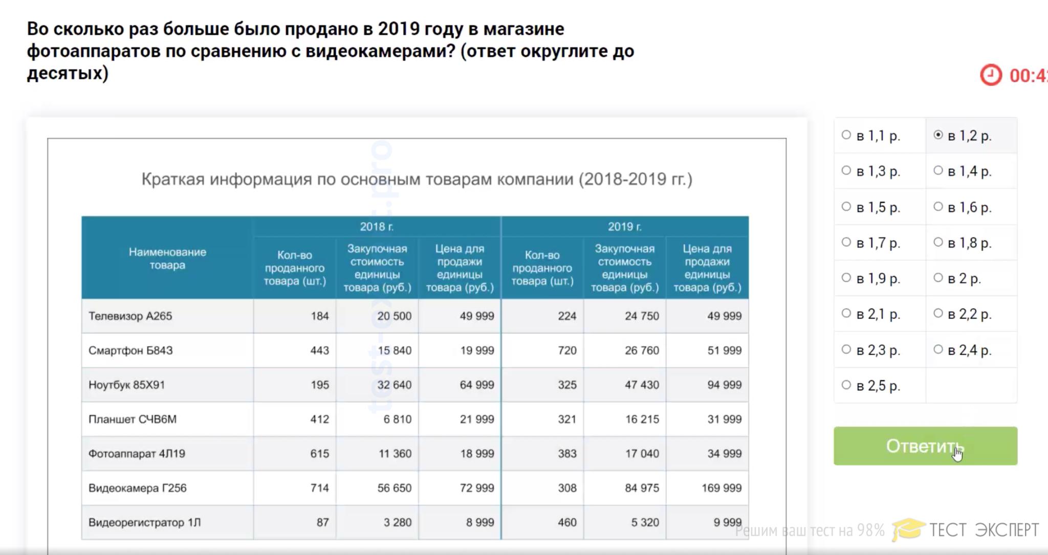 Ответы на тесты управленческого конкурса Лидеры России 2021